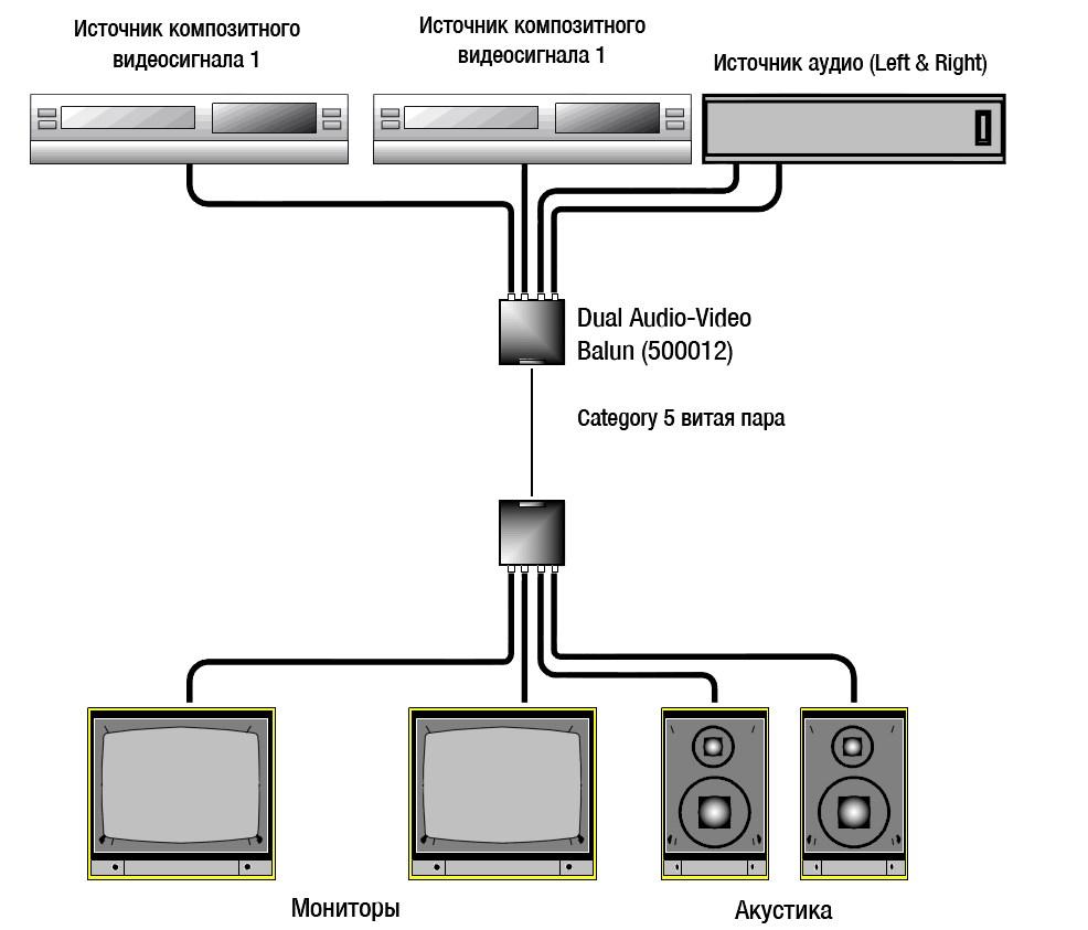 AWG — американский стандарт (калибр) проводов | RUQRZ.COM ...